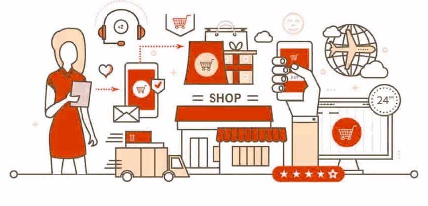 ciclo de vendas